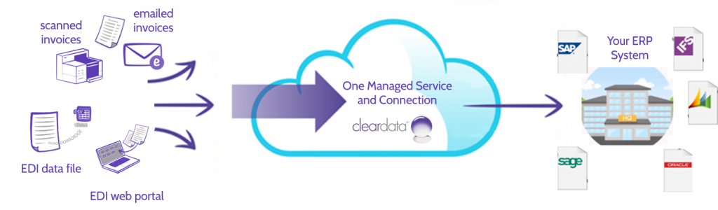cleardata managed invoice service