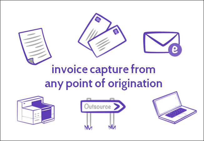 E-invoicing - Save Time & Money | Cleardata
