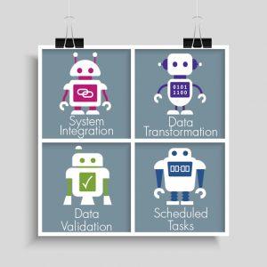 robocloud digital workforce team